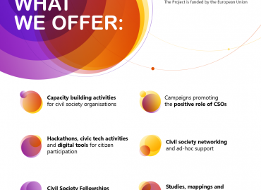 New Start, New Opportunities: Next Phase of the EU's Eastern Partnership Civil Society Facility